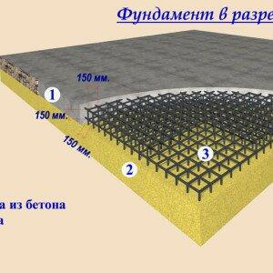 Как построить монолитный фундамент